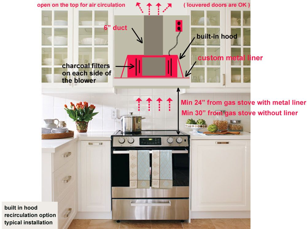 How To Install A Range Hood With