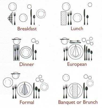Every Housewife should know how to properly set her table for every ...