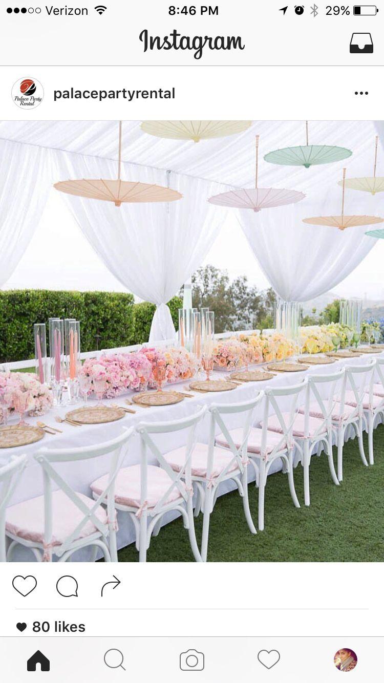 Pin by Jenny Morgan on Wedding ideas | Pinterest | Bridal showers ...