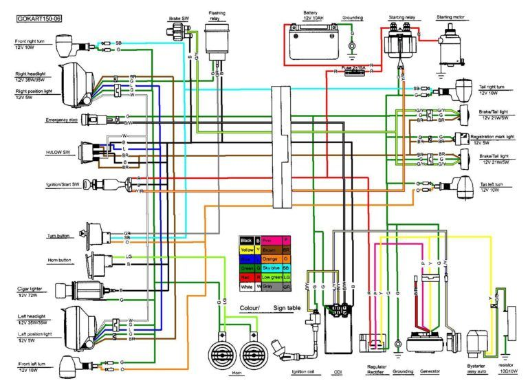 150cc go kart wiring diagram best of gy6 kandi with go kart info 250Cc Scooter Wiring Diagram