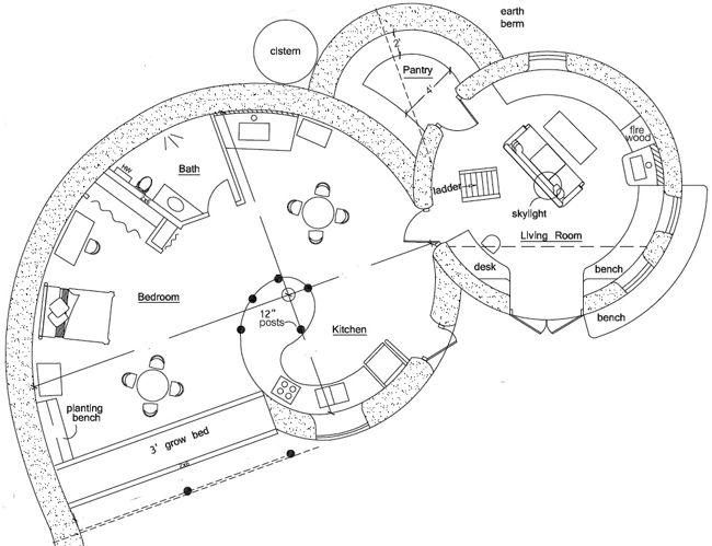 Spiral Dome Magic Plan