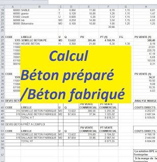 Dosage Classification Formulation De Mortier Sur Excel Outils Livres Exercices Et Videos Genie Civil Beton Arme Devis Batiment