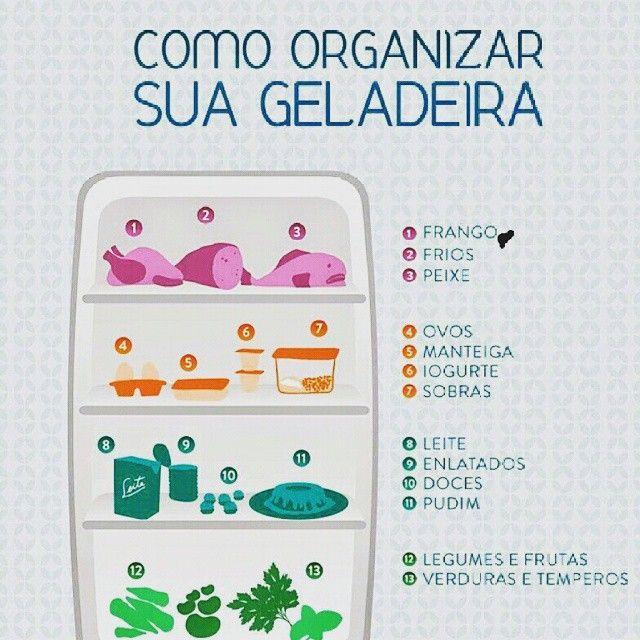 Fica a Dica 🍖🍌🍎🍉🍓🍒🍑 #moveisdesign #cozinhas #organizaçaoétudo #cozinhaterapia