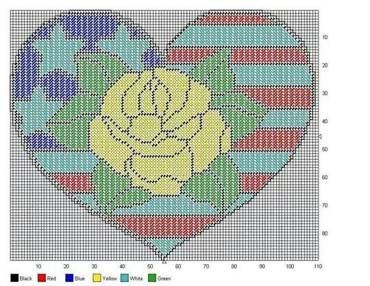 Yellow Rose Patriotic Wall Hanging Fourth Of July Pc