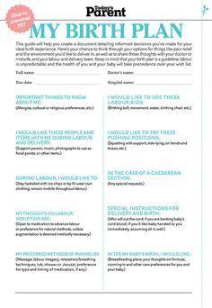 Birth Plan Checklist  Birth Parents And Doula