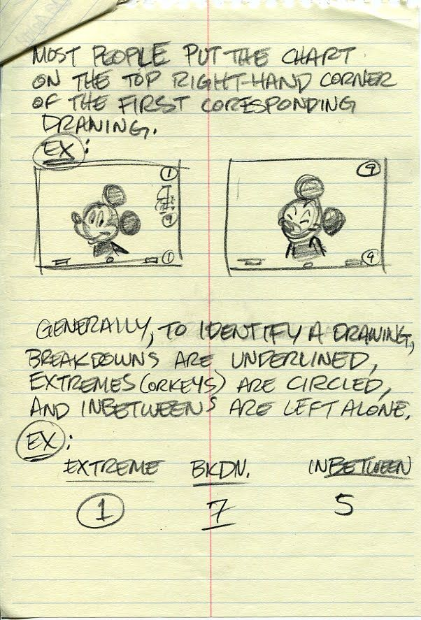 From: http://tombancroft.blogspot.com.br/2012/03/timing-charts-for-traditional-animation.html