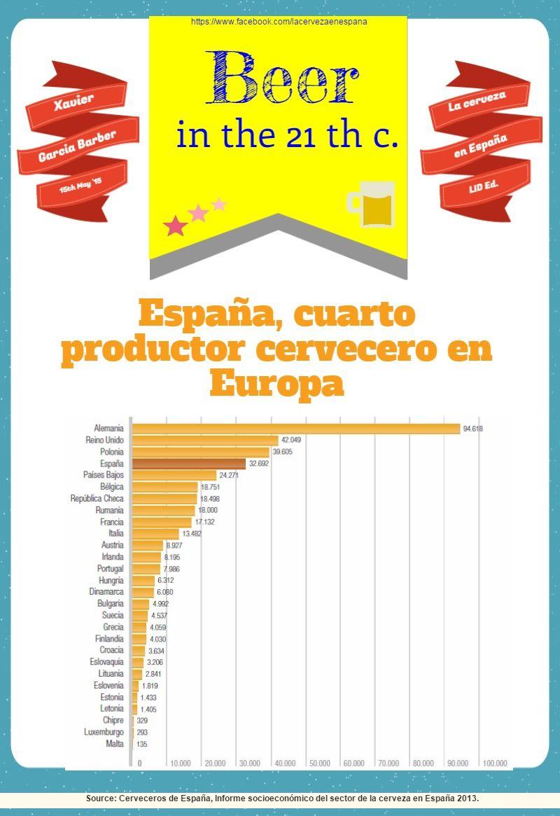 España, 4º de Europa en producción de cerveza