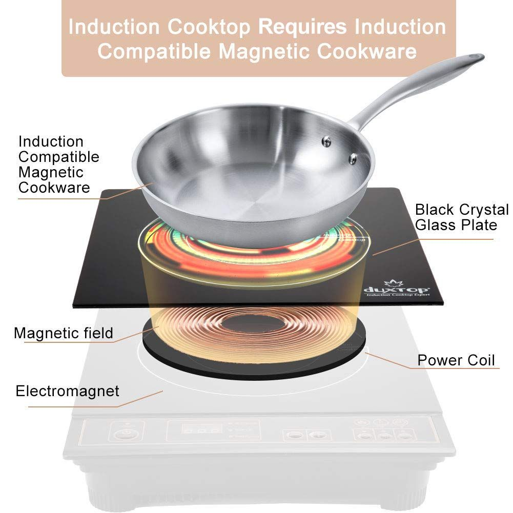 Duxtop 8100mc 1800w Portable Induction Cooktop Countertop Burner Details Can Be Found By Clicking On Th Induction Cooktop Cooktop Must Have Kitchen Gadgets