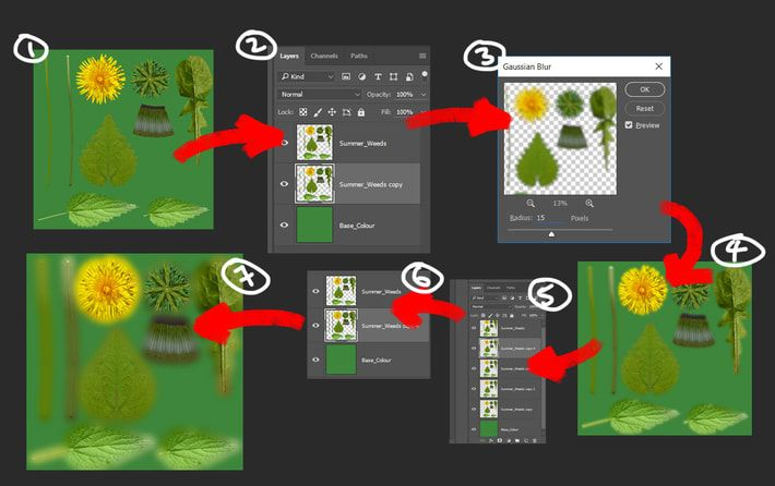 The process of padding textures using Gaussian Blur  | 3D