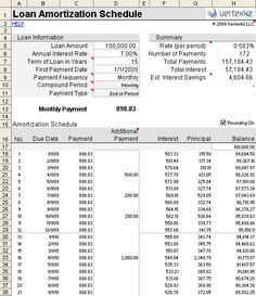 Use Excel To Create A Loan Amortization Schedule That Includes
