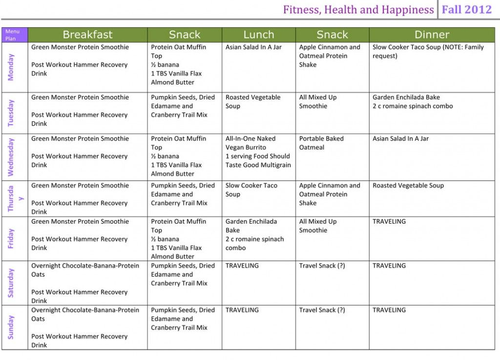 120212 Menu Planning For The Love Of Fitness Pinterest Menu - work plan