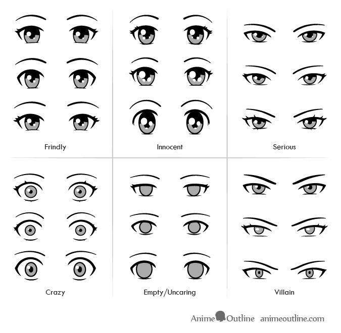 Drawing Anime And Manga Eyes To Show Personality Animeoutline Anime Animeoutline Drawing Cartoon Eyes Drawing How To Draw Anime Eyes Anime Eye Drawing