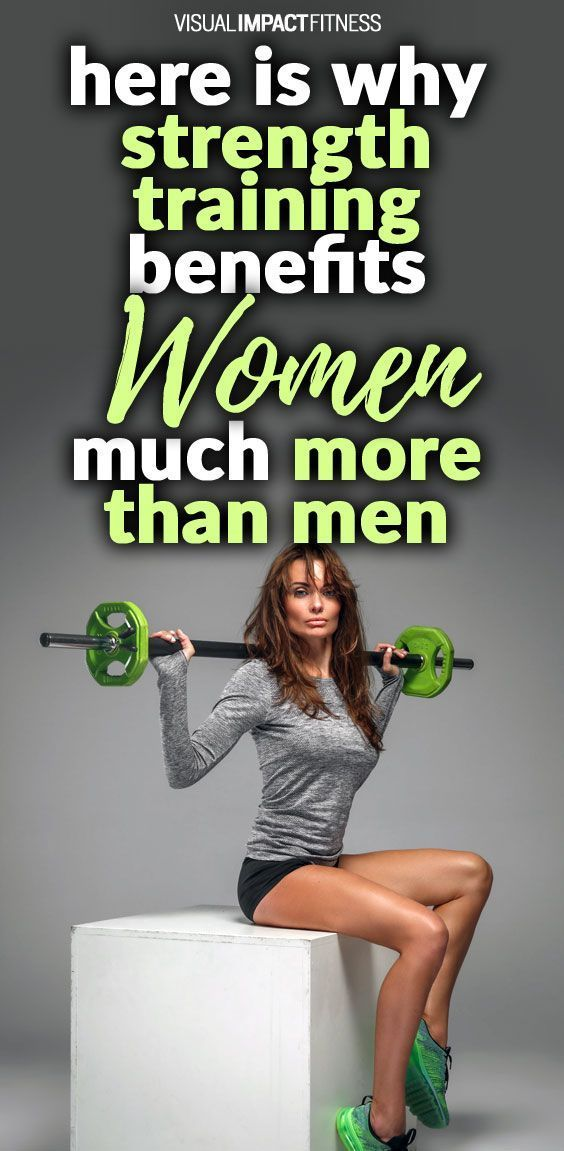 The Importance Of Strength Training For Women Gym Workout Plan For Women Strength Training Women Weight Training Women