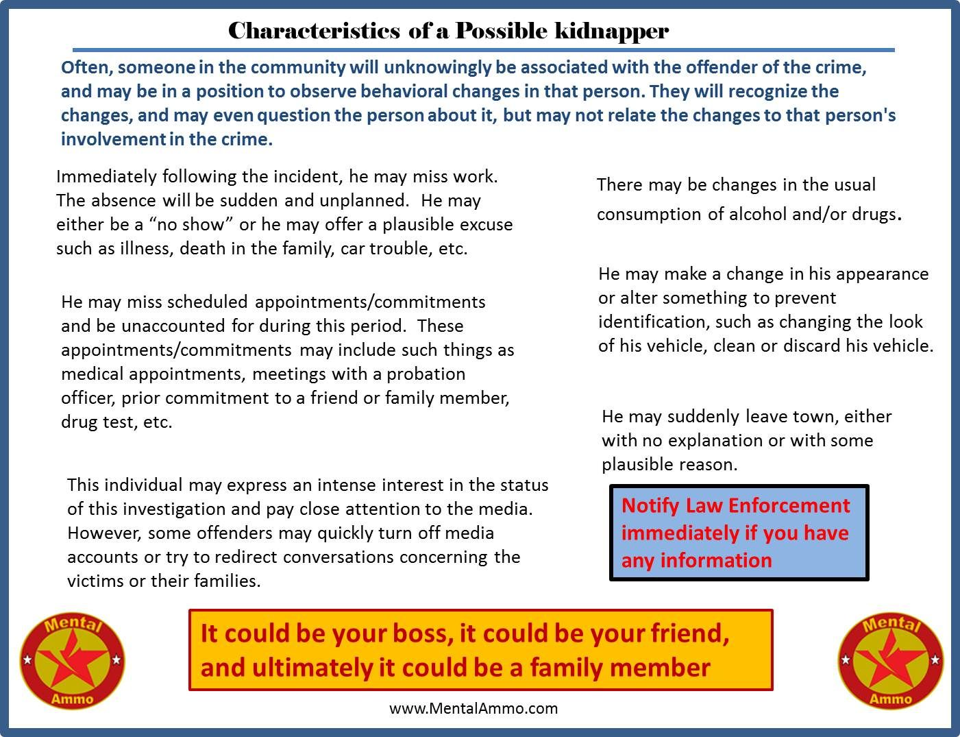 Characteristics Of A Possible Kidnapper This Or That Questions