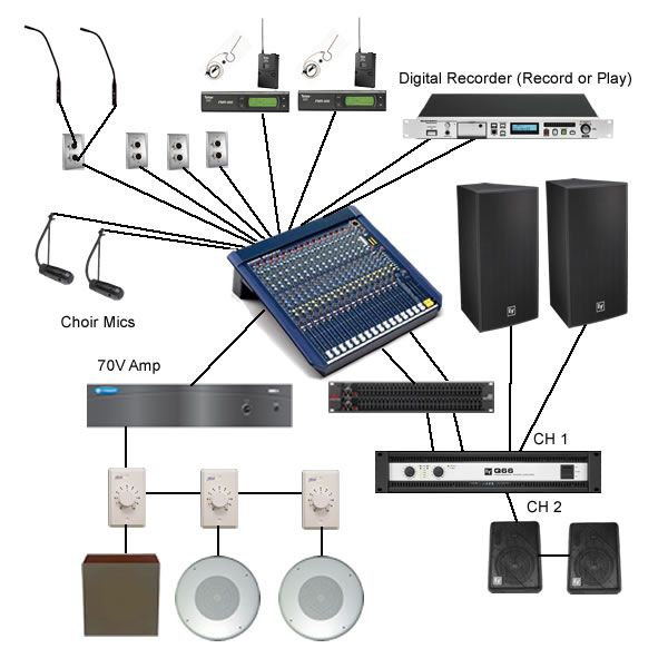 Live Music  U0026 Speech Sound System