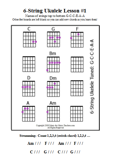 Chords And Intro Strum Practice 6 String Ukulele Lesson 1 Page 1 Of