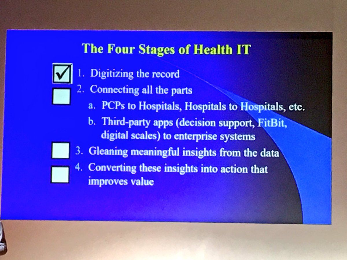 we are in early stages of health in a digital world (With