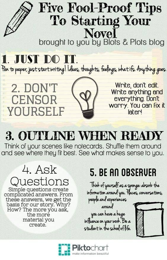 how to start a book how to start writing writing a novel writing ahow to start a book how to start writing writing a novel writing a book writing tips