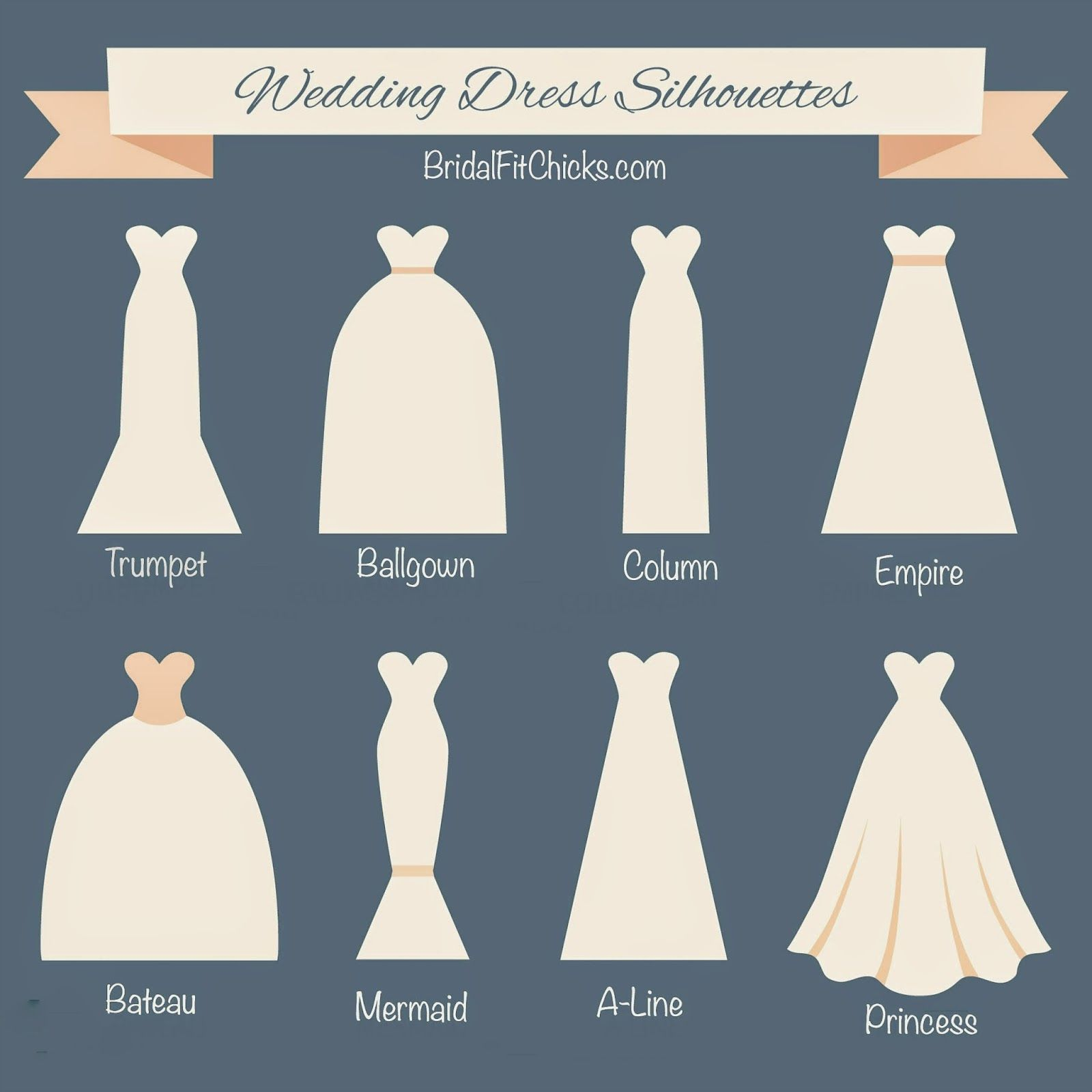 Bridal Fit Chicks A Guide To Shop For Your Perfect Dress Wedding Dress Types Wedding Dress Silhouette Wedding Dress Styles Chart