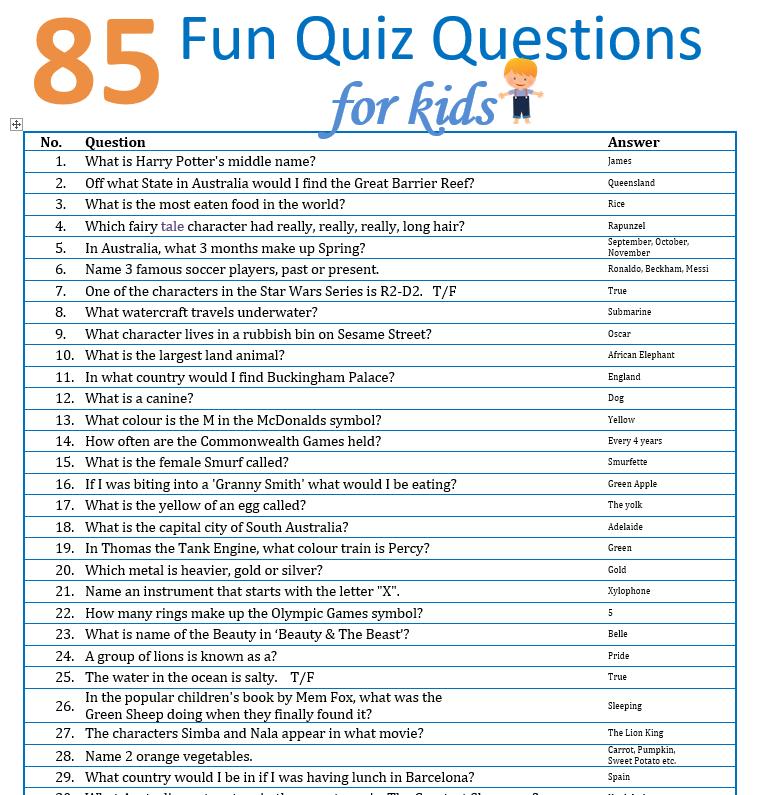 85 Fun Quiz Questions For Kids in 2020 Fun quiz, Kids