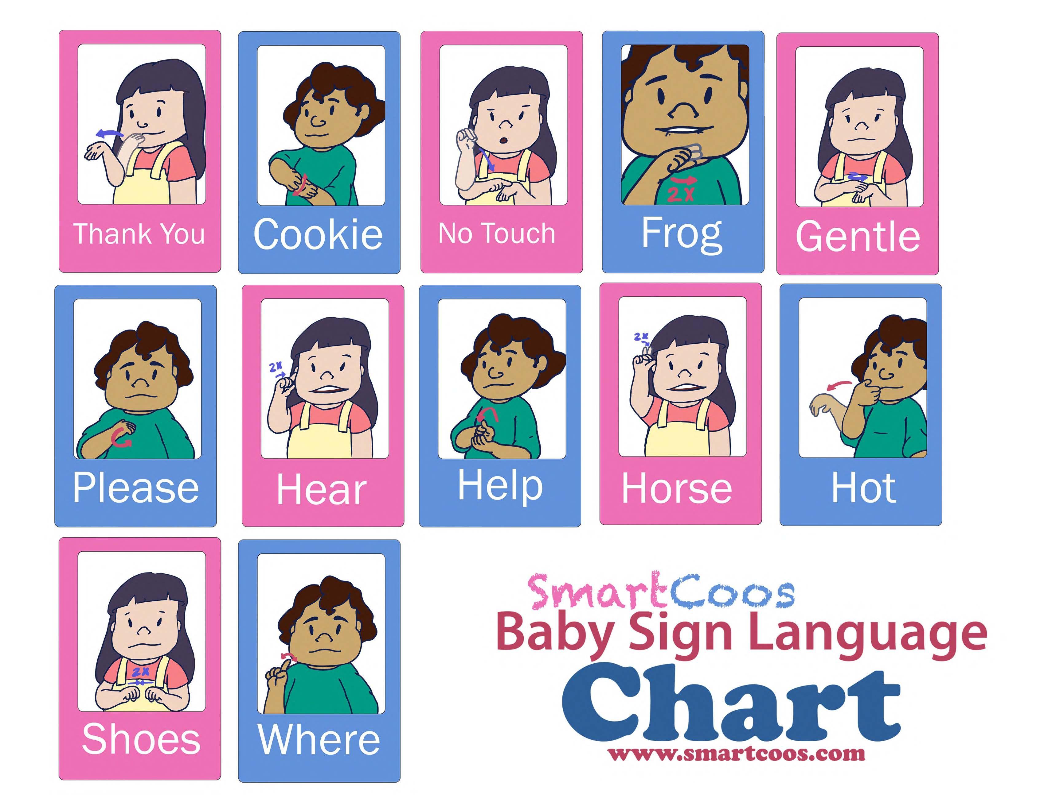 When can I start teaching my baby sign language? | BabyCenter