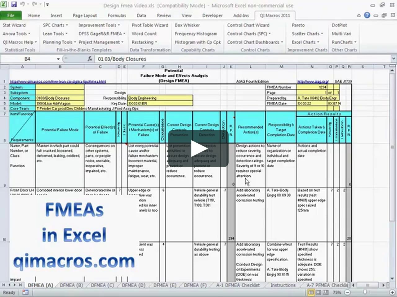 Simplify Failure Mode Effects Analysis Using The Qi Macros Lean Six Sigma Spc Software For Excel Pareto