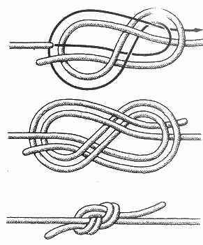 Хирургический узел браслет