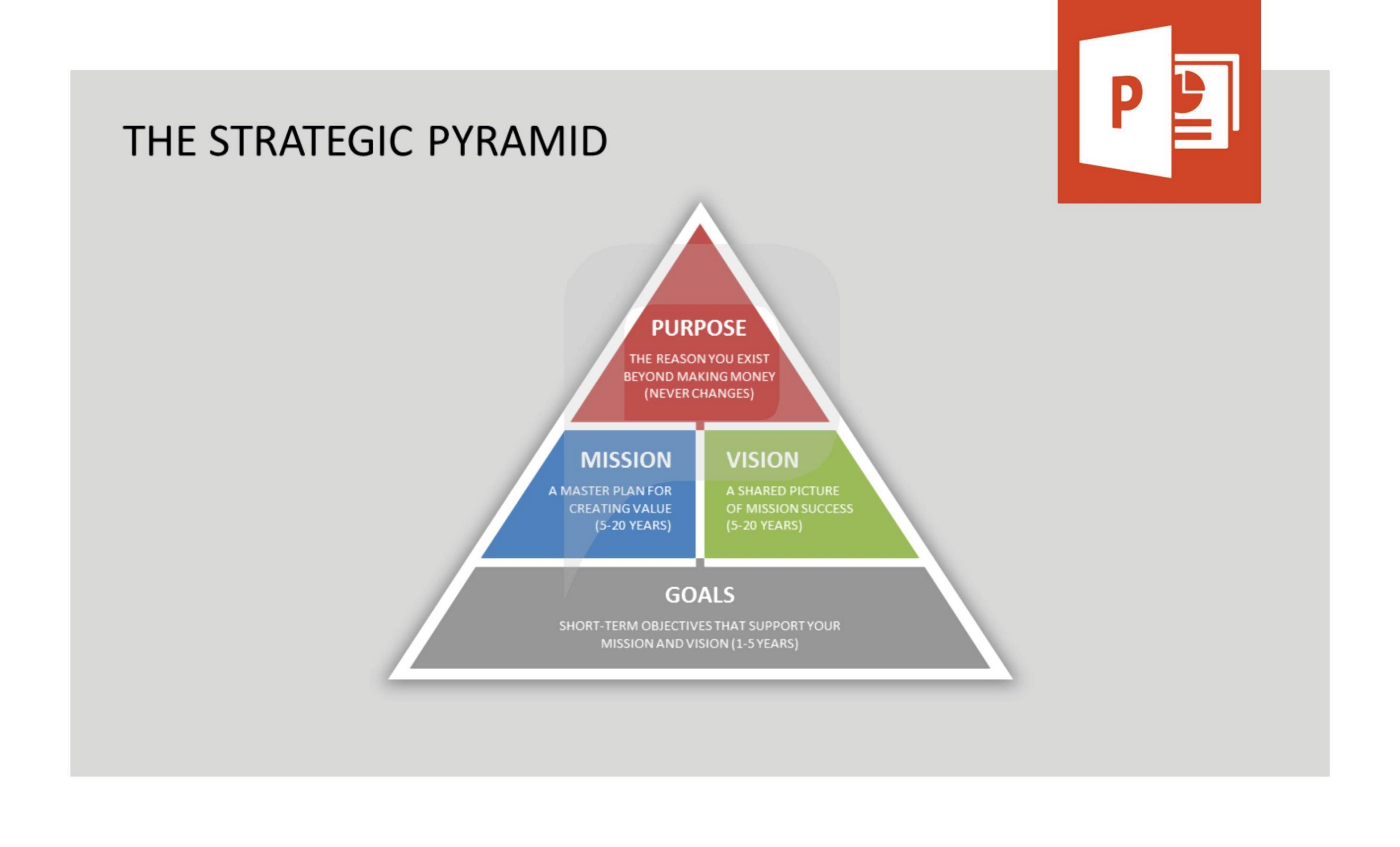 The Strategic Pyramid Template Is Very Useful To Explain