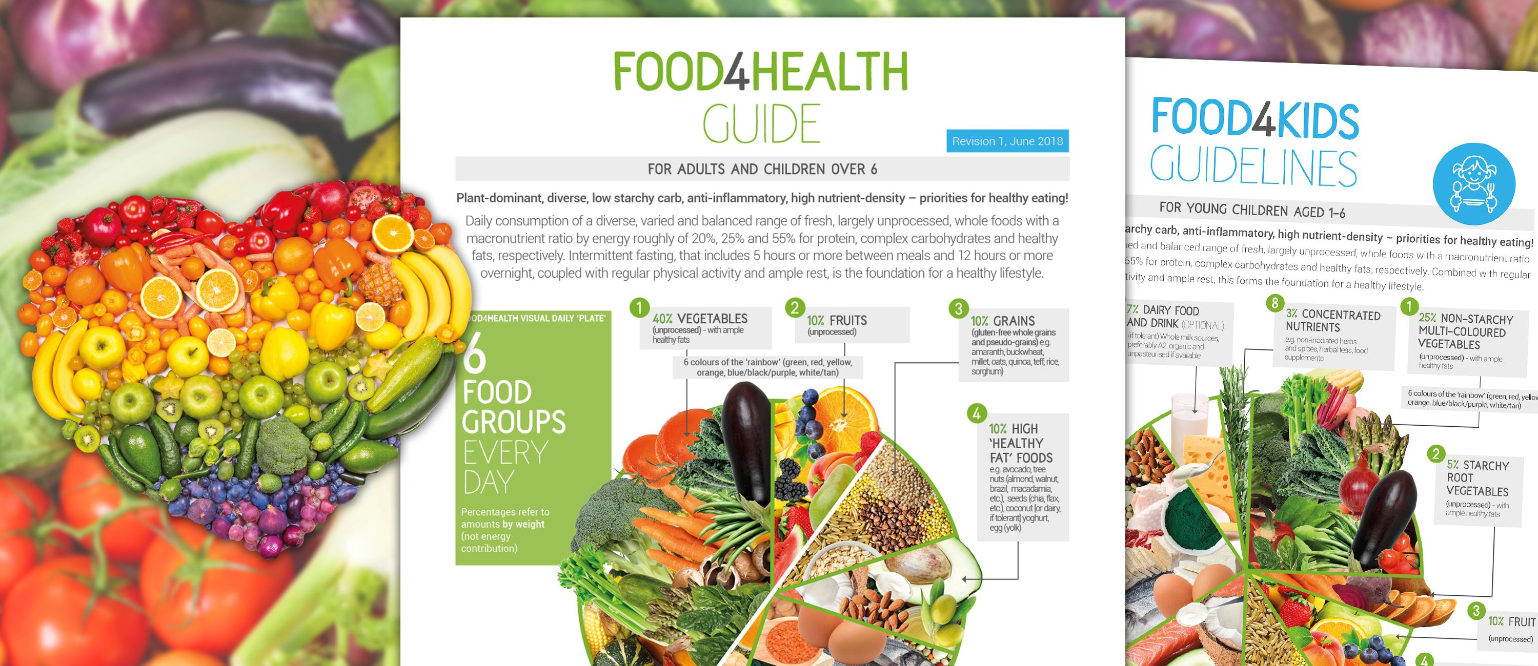 Food4health alliance for natural health healthy eating