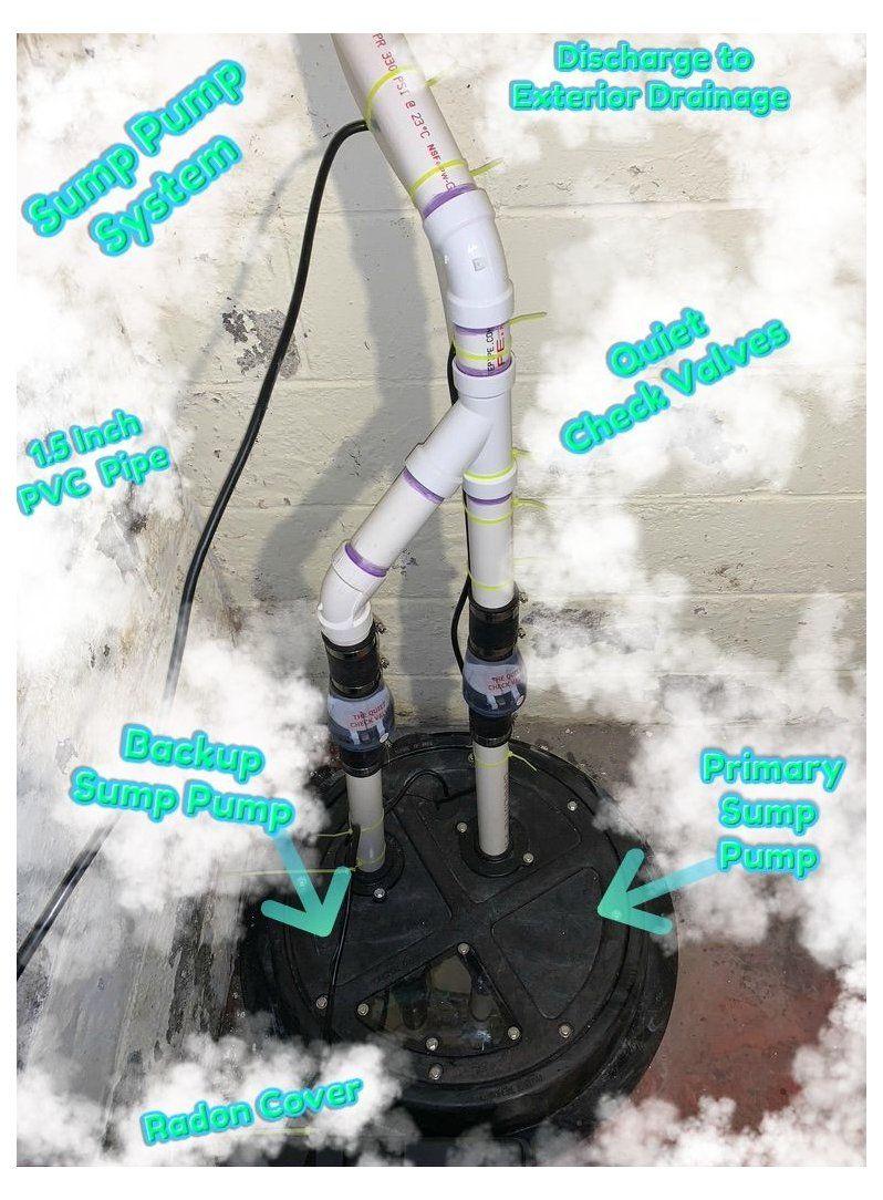 Basement Waterproofing Sump Pump Installation Sump Pump Sump Pump Installation Sump