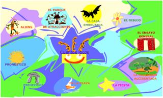 Actividades para Educación Infantil: Cuentos locos