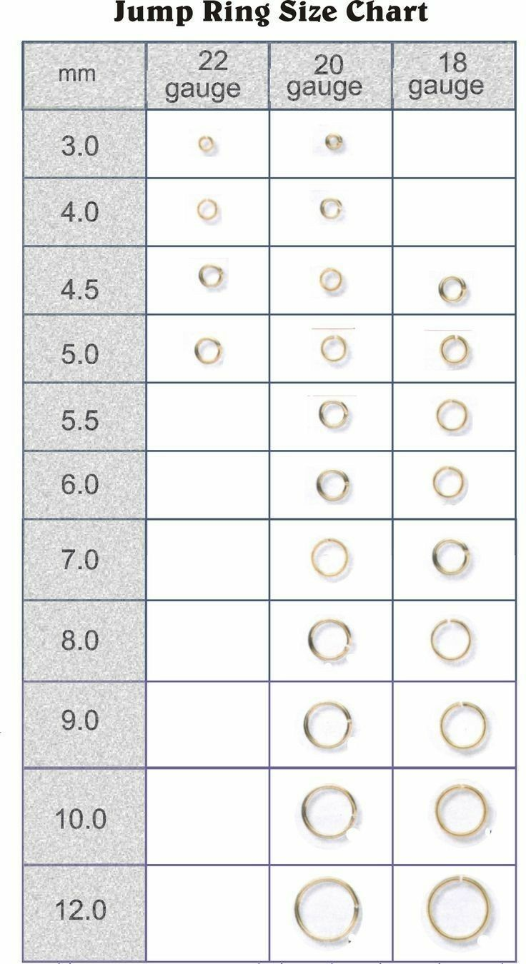 Jump Ring Size Chart Jewelry projects, Chainmail jewelry