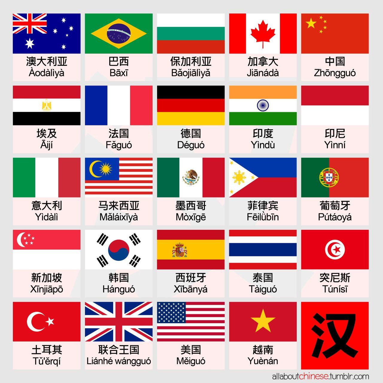 国旗 National Flags Allaboutchinese Learn Chinese Chinese