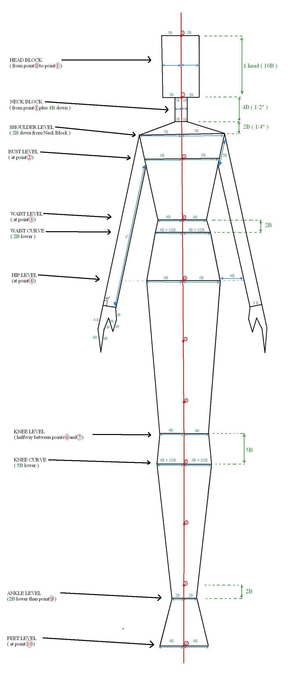 croquis/lots os templates | ideas de costura | Pinterest | Croquis ...