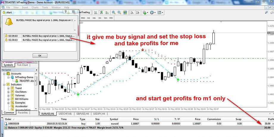 Pin By Traders Home On Forex Trading System Me 109 Give It To