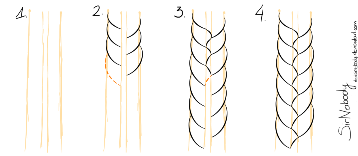 Pin By Yolo Mcsolo On Drawings How To Draw Braids How To Draw Hair Step By Step Sketches