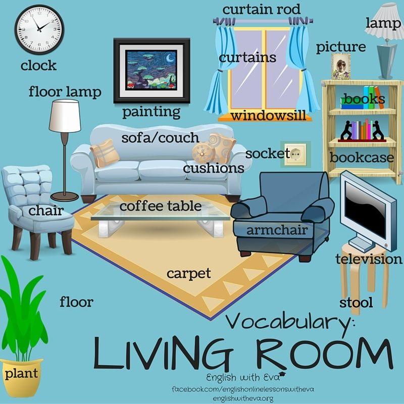 VOCABULARY - LIVING ROOM   English vocabulary, Kids ...