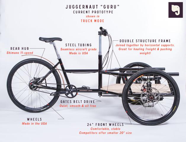 Juggernaut Cargo Bikes Lastenfahrrad Fahrrad Fahrrad Design
