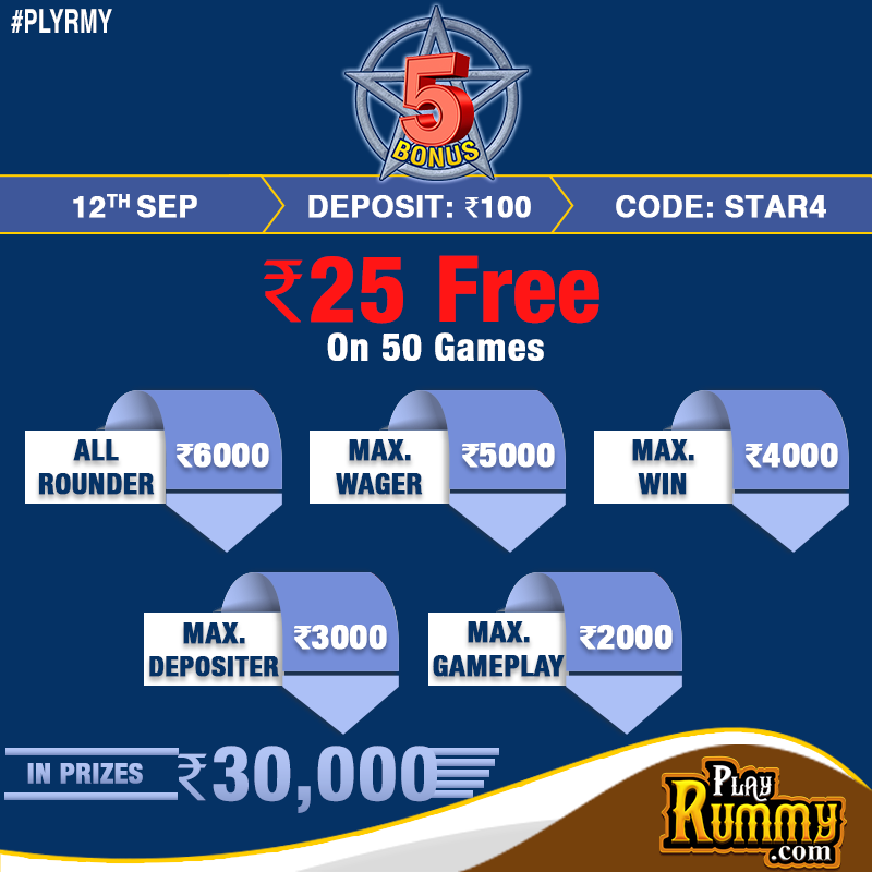 Pin by PlayRummy Mobile on Super Cash Promotions Rummy