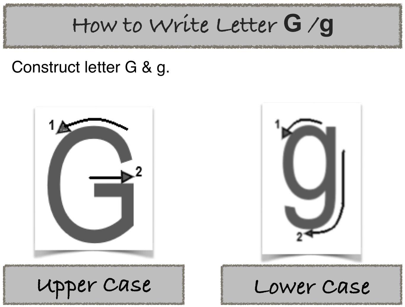 How To Write Letter G G Letter G Lettering Letter Writing