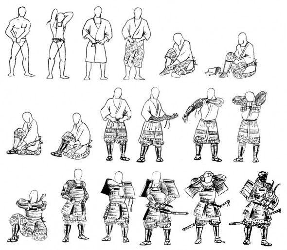 A Anatomia De Uma Armadura Medieval Guerreiro Japones Armadura