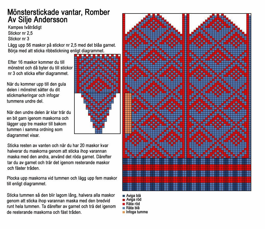 Mönsterstickade vantar, romber (in Swedish with chart) | Free ...