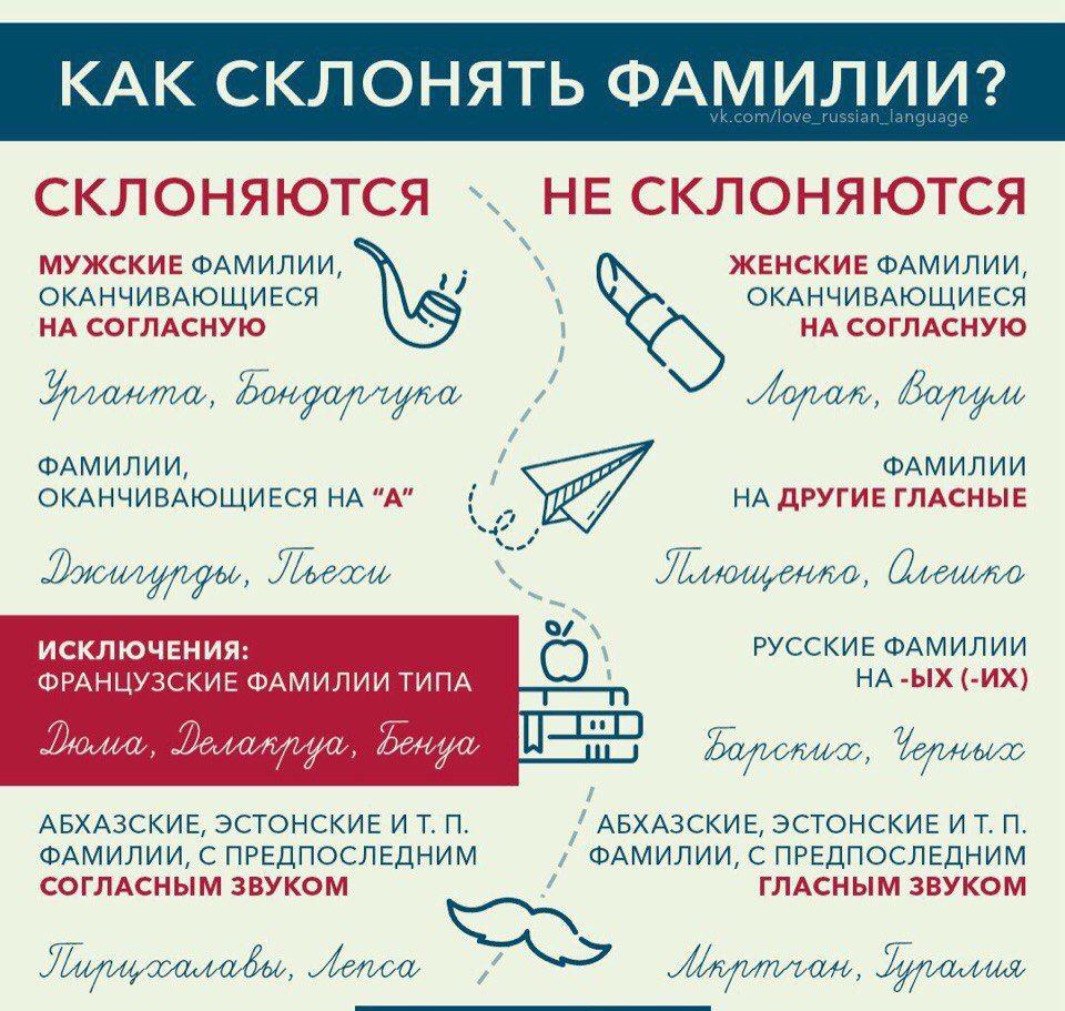 Pin Ot Polzovatelya Oksana Bulygina Na Doske Russkij Yazyk Grammaticheskie Uroki Shkolniki Uchebnik