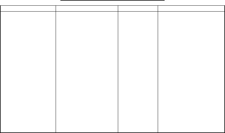 cartel de contenidos curriculares para ni os 3 a os del On contenidos curriculares nivel inicial