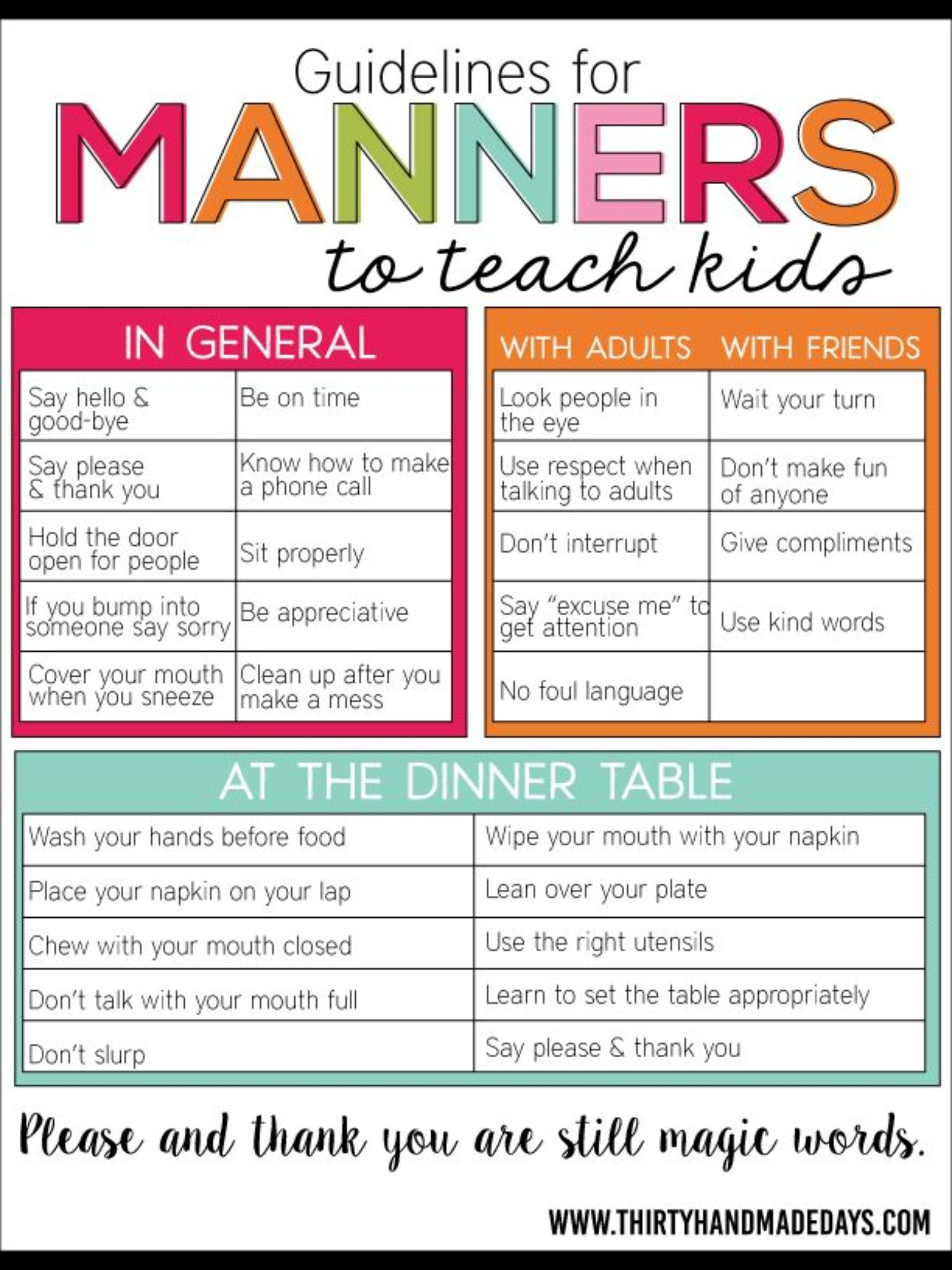 Manners To Teach Kids