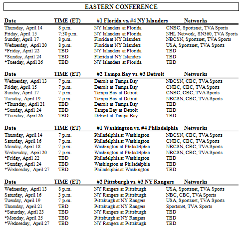 Stanley Cup Playoffs First Round Schedule Detroit Red Wings Past