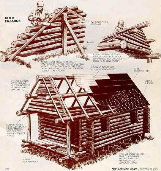Log Cabin Designs Fryeburg Maine: Cabana Construída Por Richard Proenneke Em Lake Clark