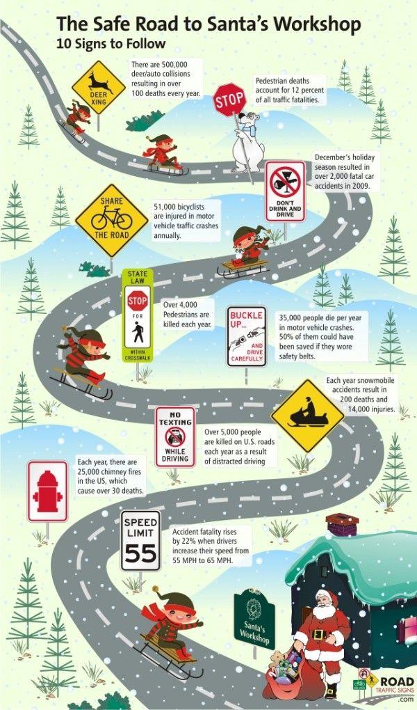 Safe Road to Santa's Road Sign Safety