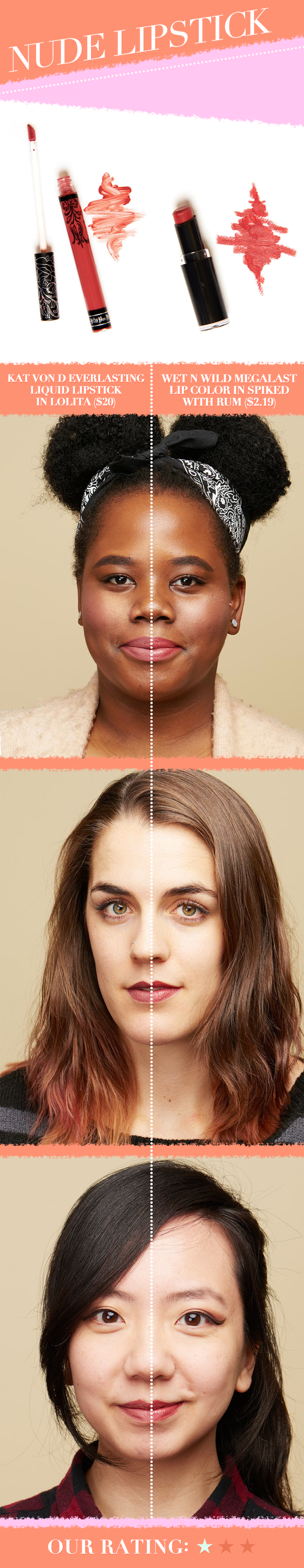 Photo of We Compared Popular Drug Store Makeup To Expensive Makeup And Here's What Happened