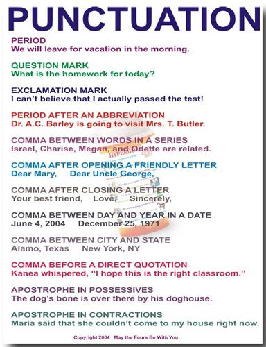 Punctuation Rules Worksheets